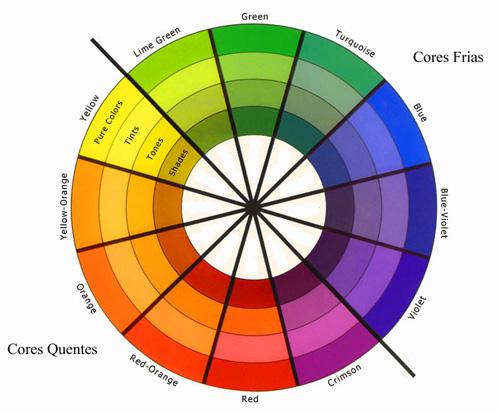 paleta-cores-casamento-decor-prontaparaosim